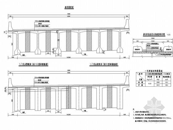 装配式预应力混凝土连续T梁桥通用图设计17张(桥宽13m)