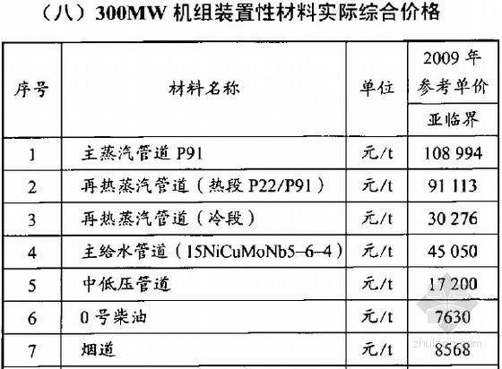 火电工程限额设计参考造价指标(2009版)