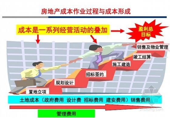 房地产开发全成本管理与控制实务(含典型案例分析)