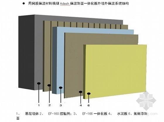 保温饰面一体化板外墙外保温系统施工方案