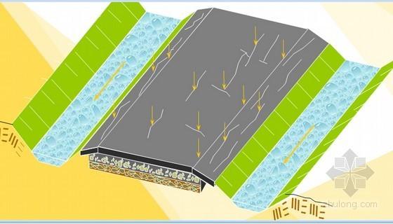 路基路面工程培训课件1422页(结构设计 施工技术)