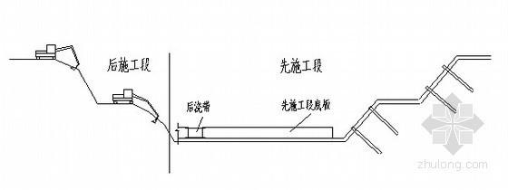 [江苏]人防工程基坑土钉墙支护及降水施工方案