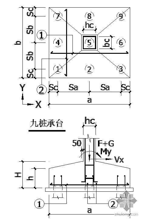 某九桩承台节点构造详图