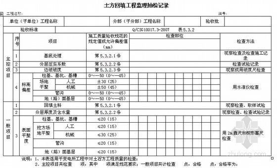 变电站土建、电气工程全套监理表格(180页)
