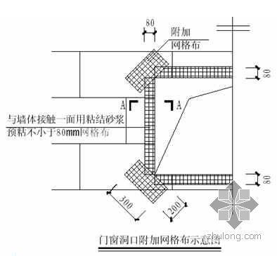 某公寓挤塑聚苯乙烯泡沫板外墙保温施工方案