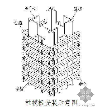 福州某医院战时创伤中心用房工程施工组织设计(框架结构)