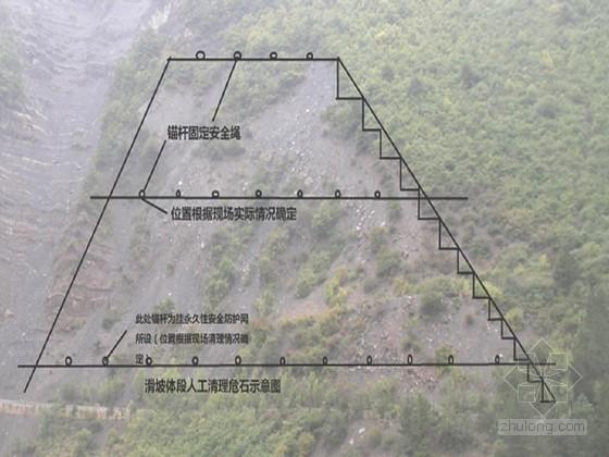 交通道路路基工程专项施工方案(30m岩石高边坡 挡土墙)