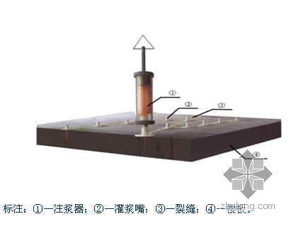 现浇混凝土梁板裂缝灌浆修补工法(2008年)