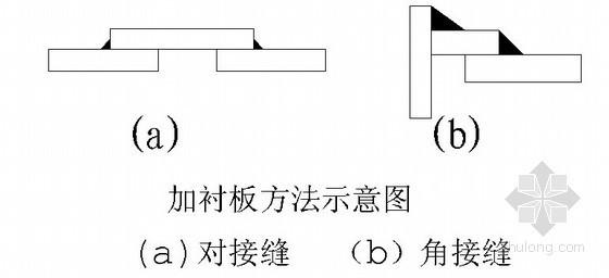[广东]热电厂钢结构施工方案(钢桁架)