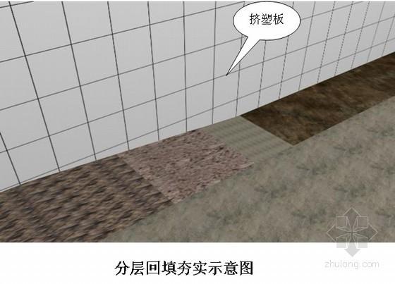[辽宁]商业广场土方回填施工方案(中建)