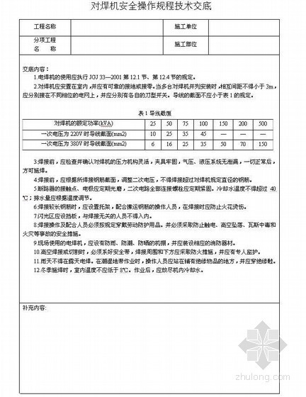 [上海]建筑工程安全操作规程技术交底(共计121项)