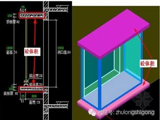 建筑工程飘窗工程量计算图文详解