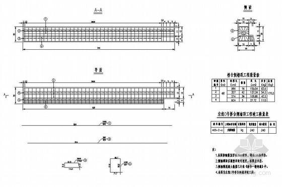 预应力钢筋混凝土T梁桥台侧墙顶钢筋构造节点详图设计