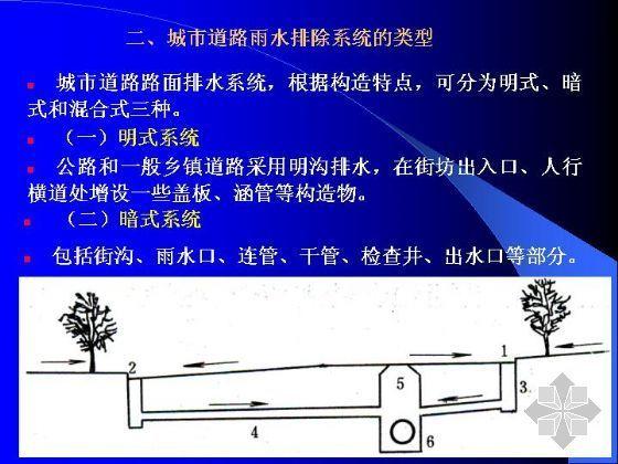 道路勘测设计(二十三) (本课件无语音)