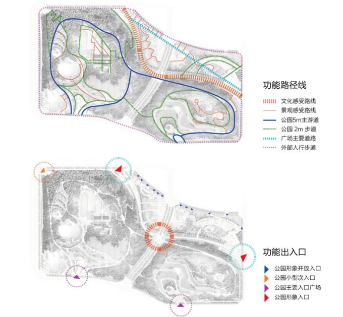 [安徽]生态人文气息流线型山体高差森林公园景观设计方案-景观功能分析图