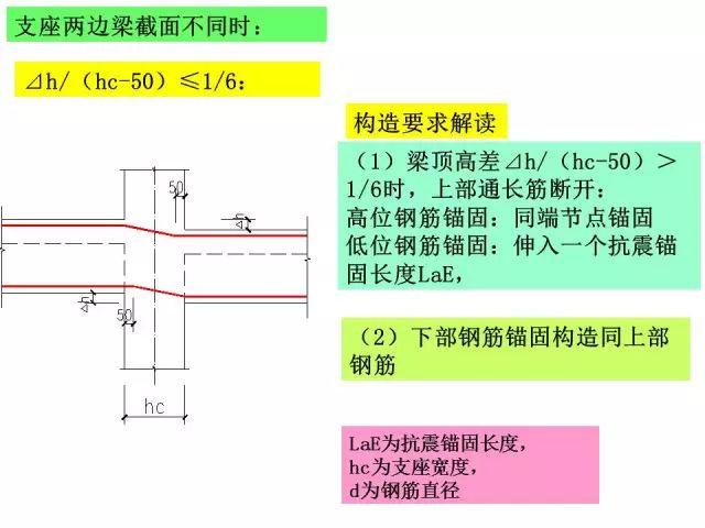 资料员之梁标准构造详图的识图_12