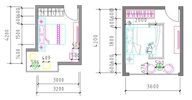住宅户型的合理尺度(经济型、舒适型、享受型)_25