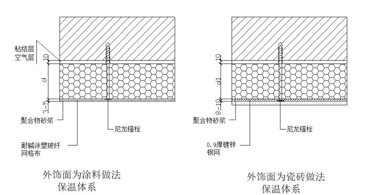 重庆欧式建筑外墙装修施工方案