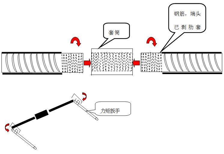 [山东]临时围墙、临时支护及土方开挖工程冠梁斜支撑施工方案