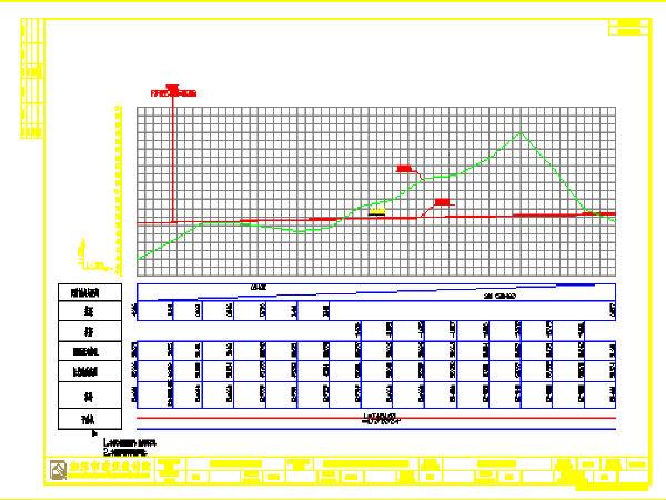 道路施工布置设计图(共95张)_3