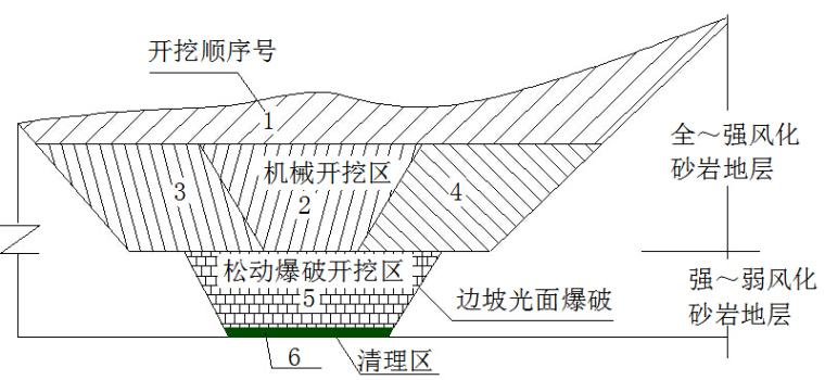 严寒低山丘陵区时速250km动车组铁路工程投标施工组织设计568页(路桥隧涵)_6