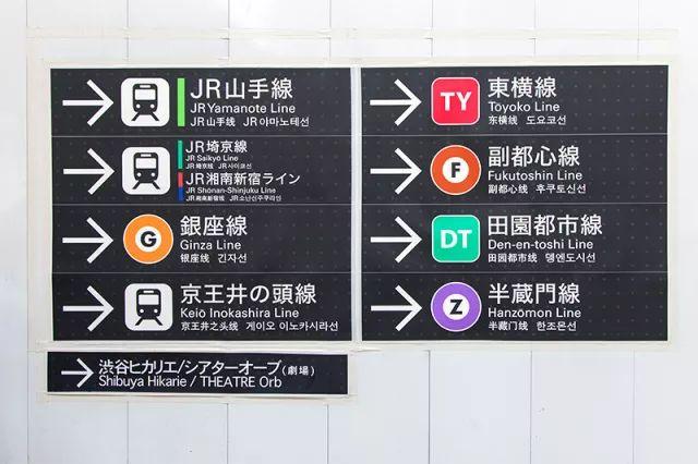 2020东京奥运会最大亮点:涩谷超大级站城一体化开发项目_44