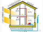 超舒适低能耗的住房享受时代即将到来
