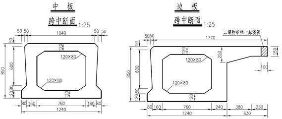 ui尺寸标注软件资料下载-预应力空心板桥主要结构尺寸及设计要点