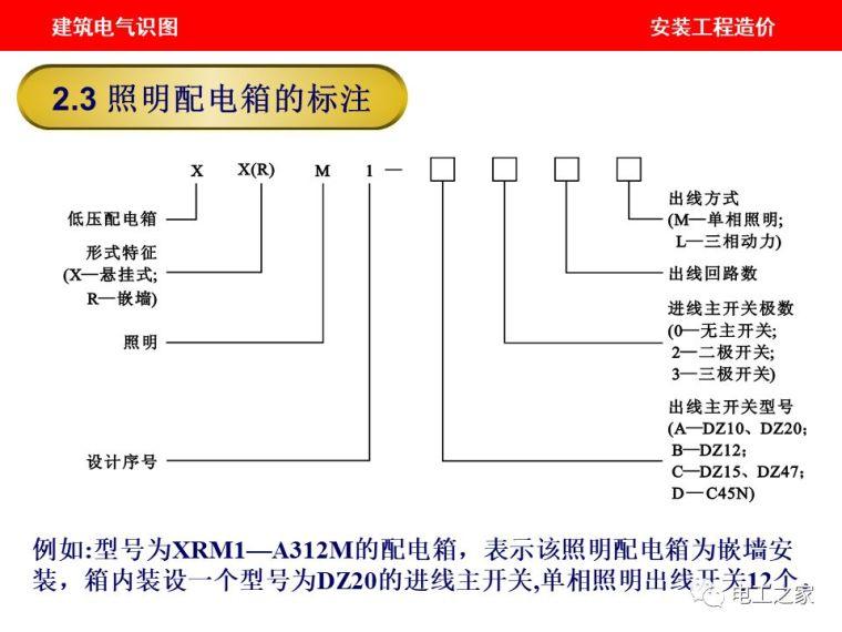 教你如何看电气施工图!_6