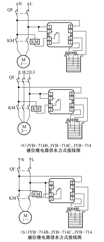 [电气分享]电气自动控制电路图实例精选,快收藏!_27