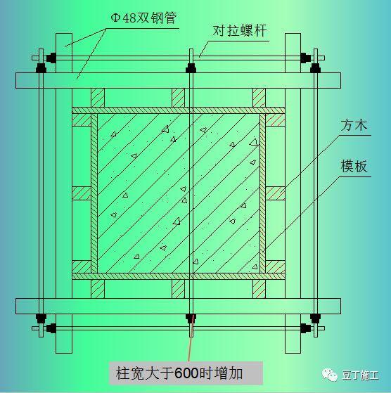 这些支模细部节点做法不知道,你就没有真正掌握模板施工奥义_21