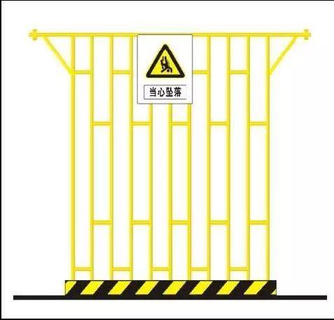 中建施工现场洞口、临边防护做法及图示!_7