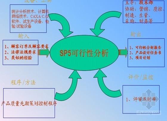 房地产项目质量体系乌龟图大全(ppt 共37页)