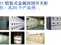 高压铠装柜ZS1产品手册