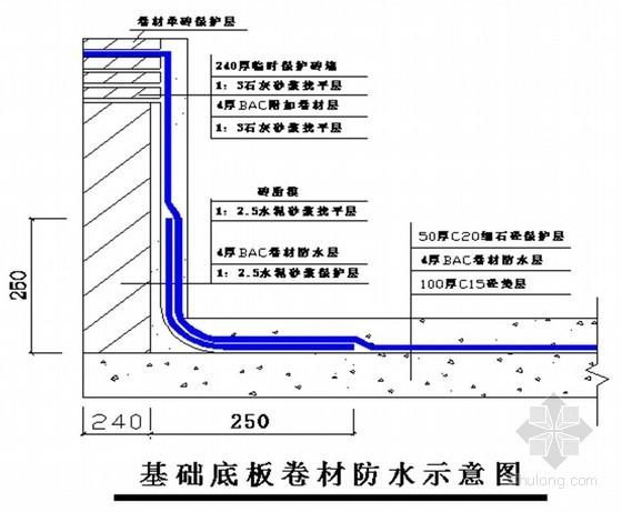 [吉林]综合办公楼地下防水施工方案(BAC防水卷材)