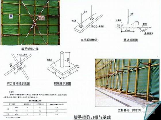 建筑工程施工现场标准化工地建设指南(图文并茂 2014年编制)