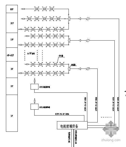 四川某13层酒店弱电施工图