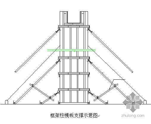 保定某综合楼工程施工组织设计(5层 框架结构)