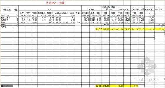 建筑工程量计算及平法梁板柱装饰算量表格