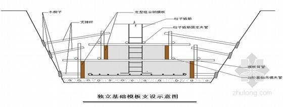[黑龙江]办公楼施工组织设计(框剪结构 筏板基础)