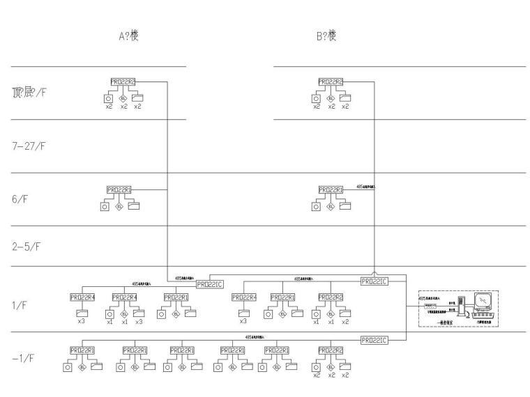 门禁及考勤管理系统图.jpg