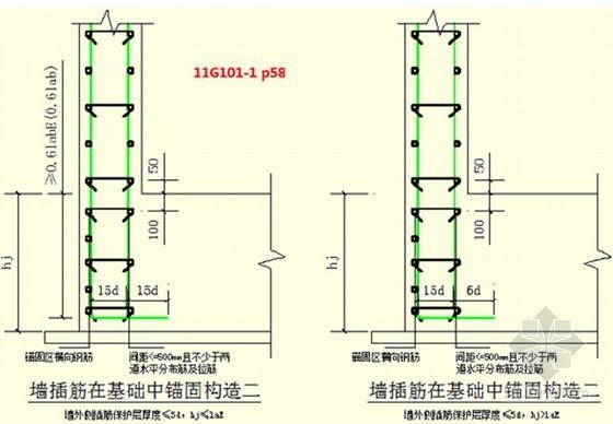 建筑工程11G101图集修订背景及柱墙梁板配筋构造图解(近90页)