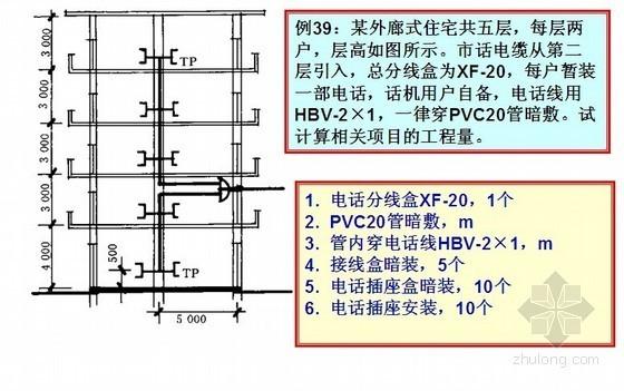 [实例]建筑弱电安装工程量计算详解(天线电视系统+室内电话线路+火灾自动报警系统)