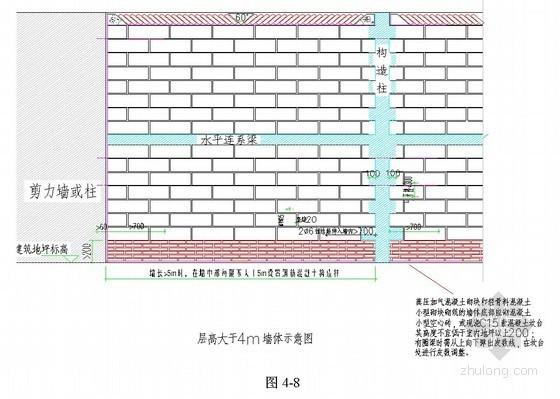 砌筑工程施工方案(加气混凝土砌块)