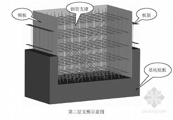 [海南]短肢剪力墙结构高层建筑施工组织设计