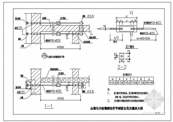 山墙与内纵墙钢拉杆平剖面及花兰螺丝大样节点构造详图