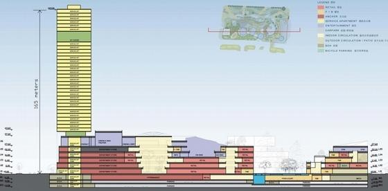现代风格商业综合体剖面图