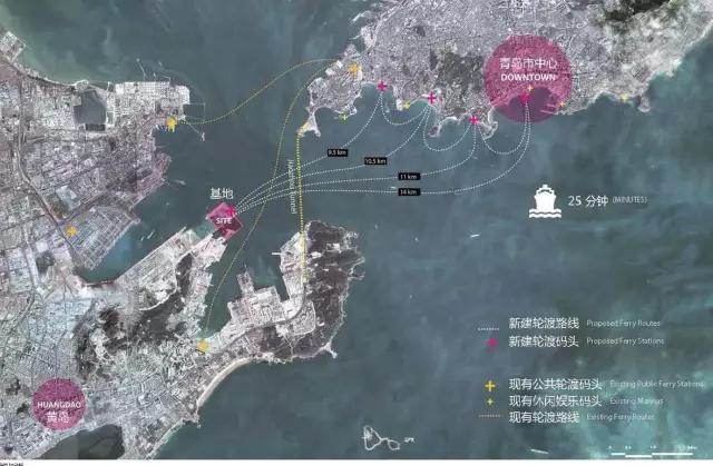 PTW与SASAKI在青岛维多利亚湾规划设计项目中的较量