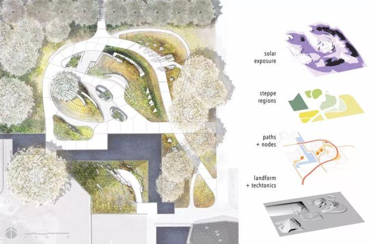 景观地形设计经典案例赏析_25