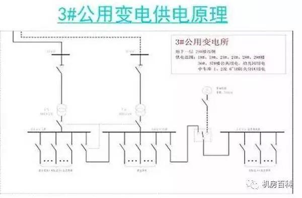 住宅区供配电系统设计方案_6